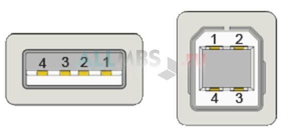 Стандартный разъем USB 1.x/2.0 (male) A/B