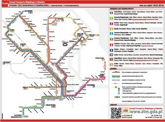 Metro map of Gdansk